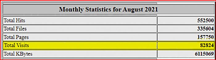 Aug-2021-Traffic-Statistics